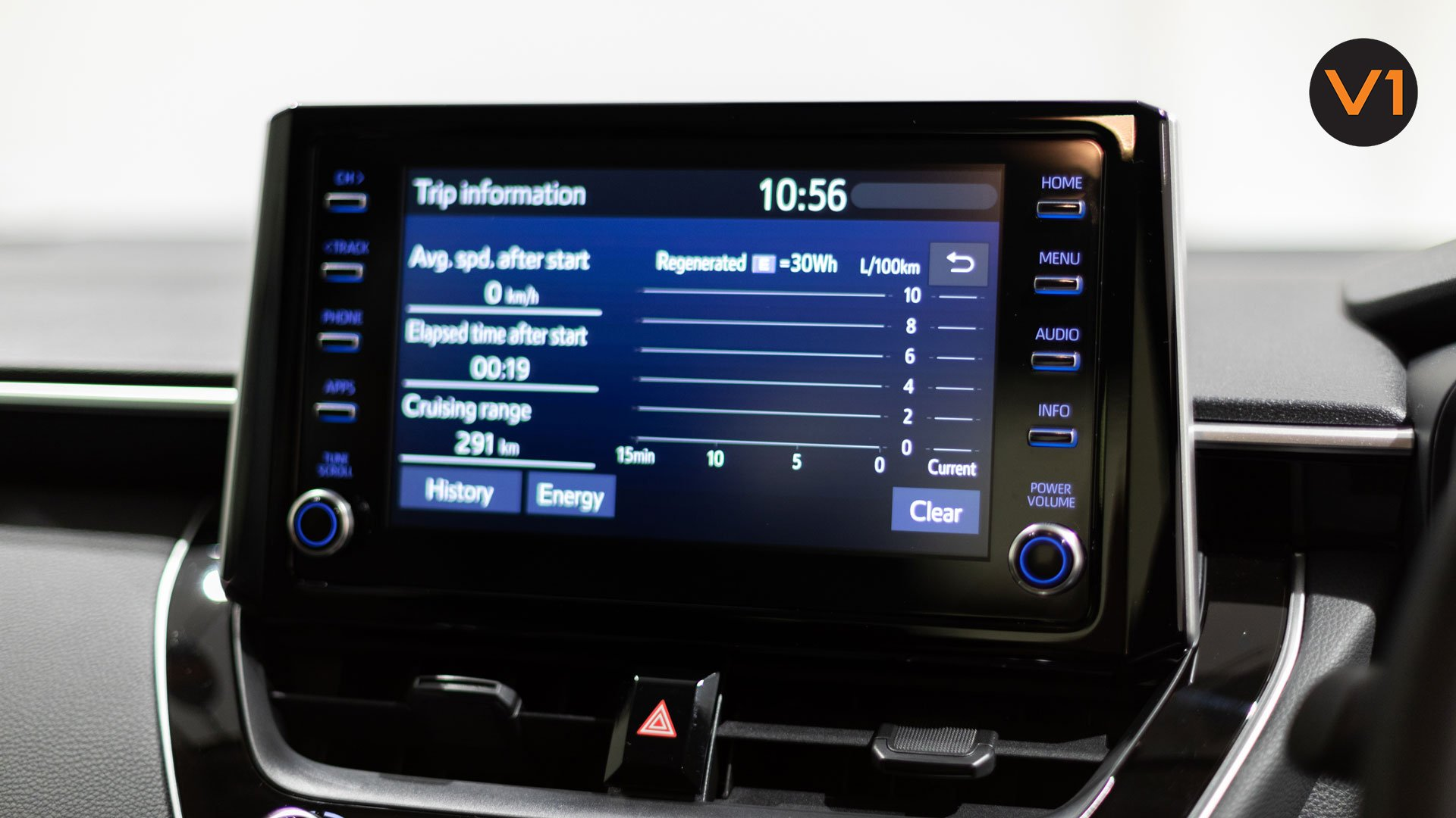 Feature Spotlight: 8-inch colour touchscreen display